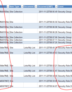 also sharepoint audit logging reporting rh ultimatewindowssecurity
