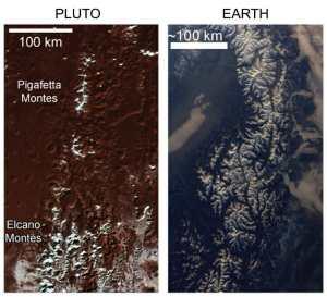 Il ghiaccio dei monti di Plutone: c1