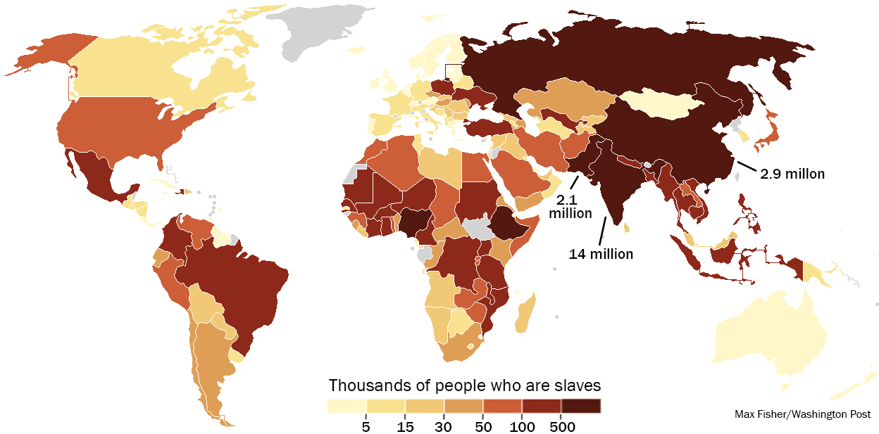 Global slavery has been increasing