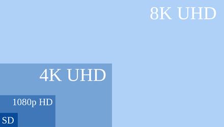 "8K TVs bis 2020 ""Mainstream"" laut neuer Studie"