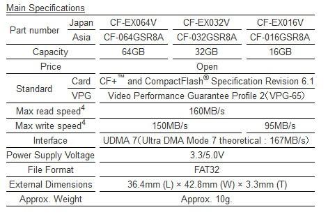 toshiba-high-speed-cf-04-26-13-02
