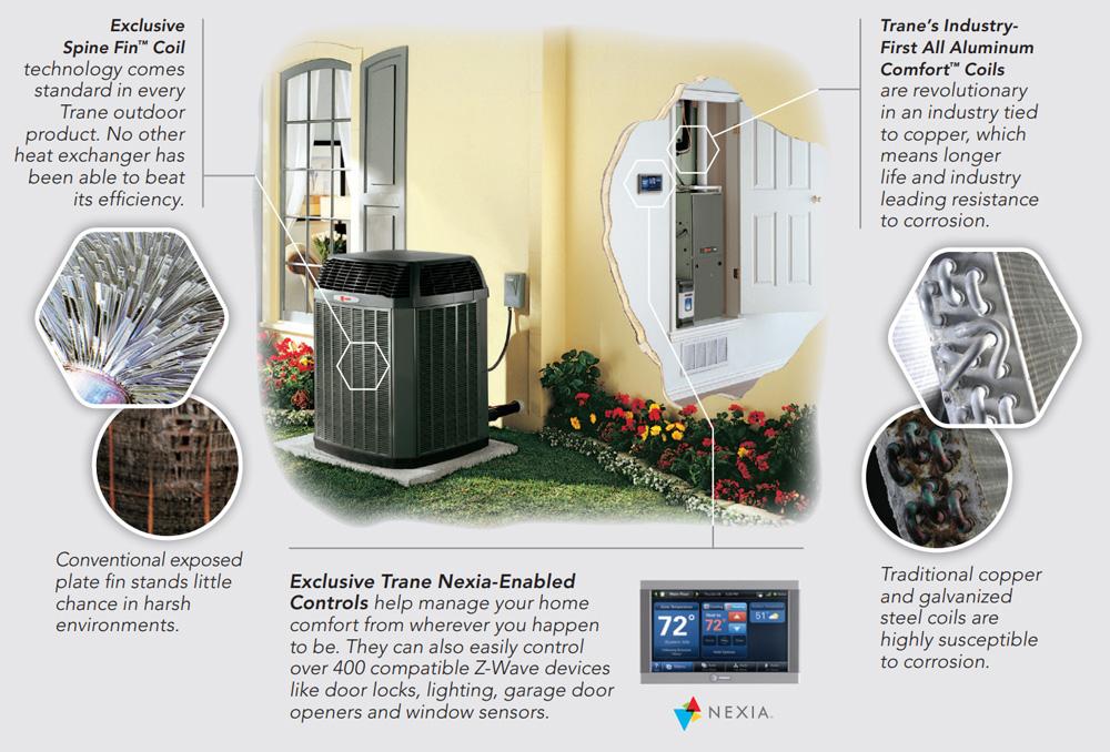 Trane Xv20i True Comfort Air Conditioners Specs Ultra Air