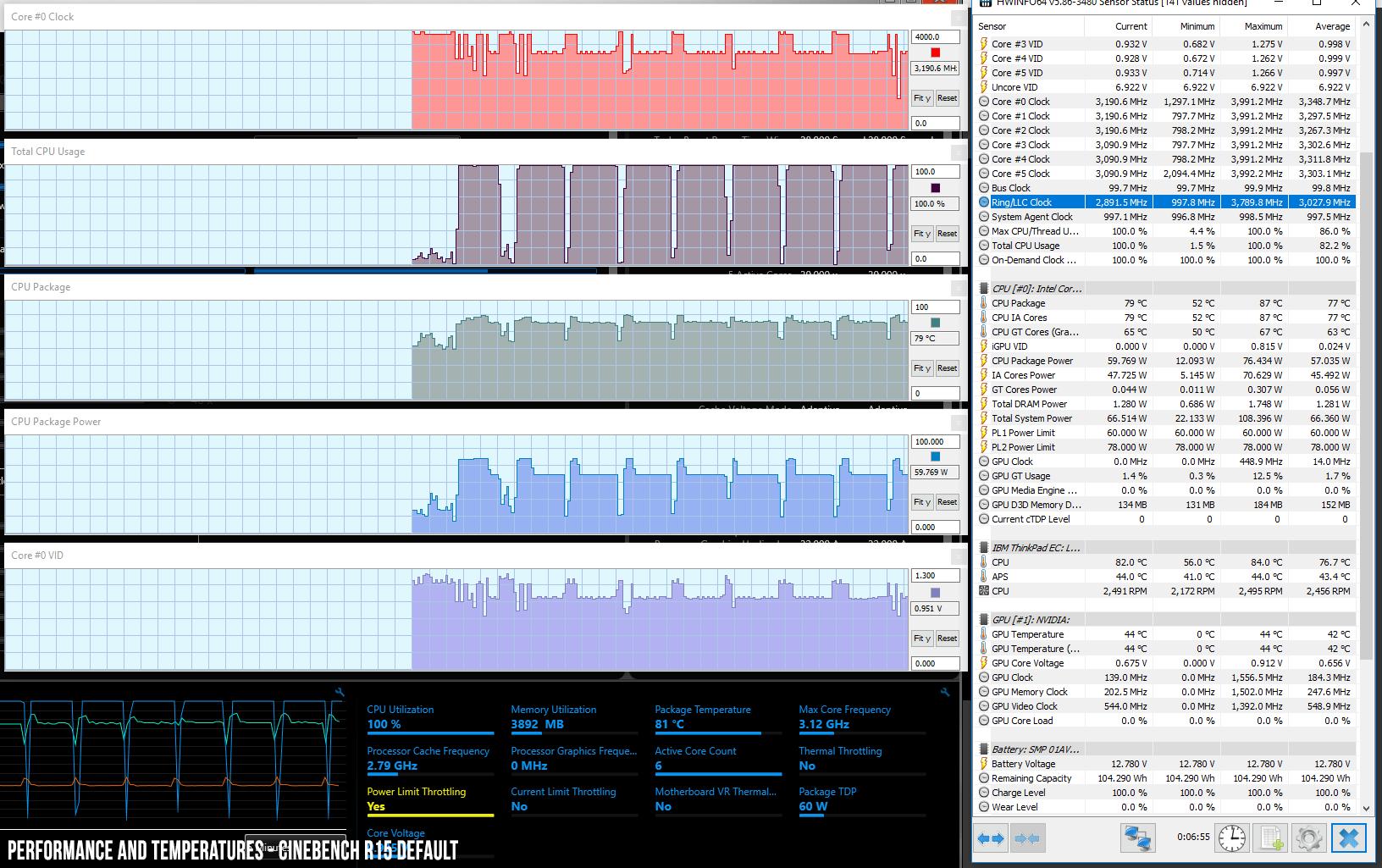 Lenovo ThinkPad P72 review (i7-8750H, Quadro P2000, FHD screen