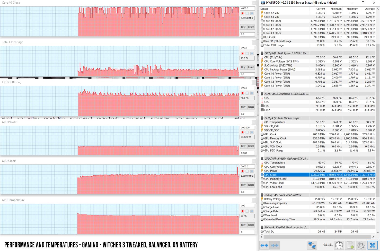 Asus ROG Zephyrus G GA502GU review (AMD R7 3750H, Nvidia GTX