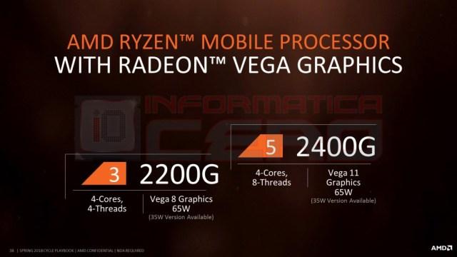 AMD Ryzen APU G Series 2400G 2200G AMDs Ryzen 5 2400G and Ryzen 3 2200G bundeled up as Raven Ridge APUs to roll out in Q1, this year