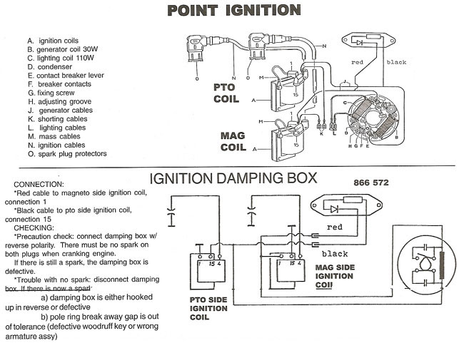rotax points ignition wiring diagram bosch points ignition