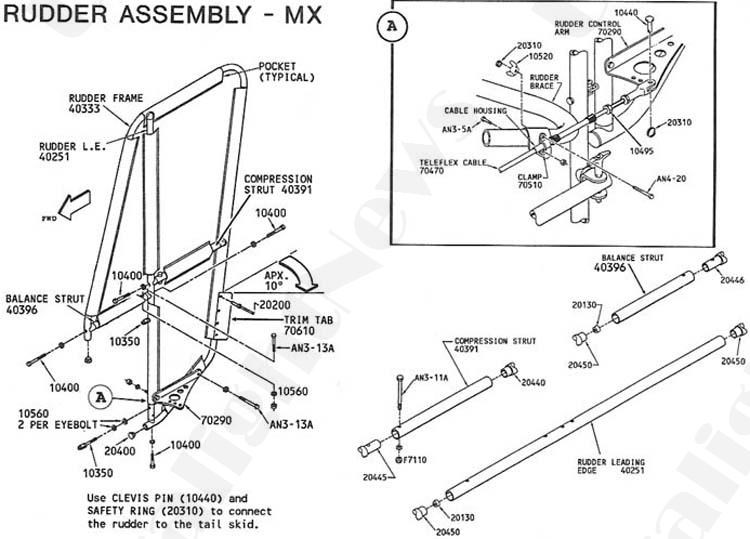 Quicksilver MX control system, airframe and fabric