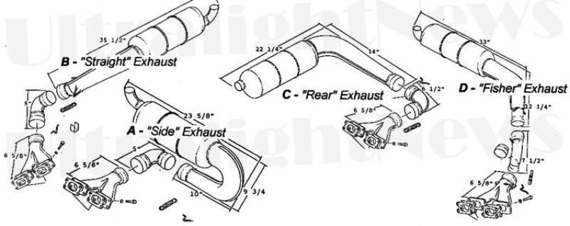 Rotax 277, 377, 447, 503, 532, 582 aircraft engine K&N