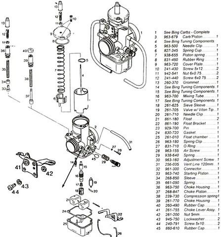 Rotax Bing 54 carburator updates