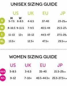 Injinji size chart also mersnoforum rh