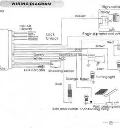 vision central locking wiring diagram wiring diagram blogs wiring a potentiometer for motor remote central locking wiring diagram [ 1280 x 959 Pixel ]