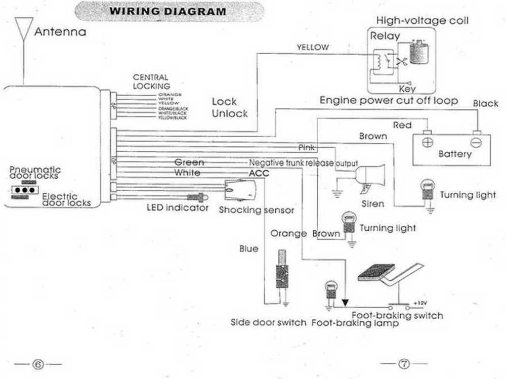 medium resolution of central locking overall wiring diagram