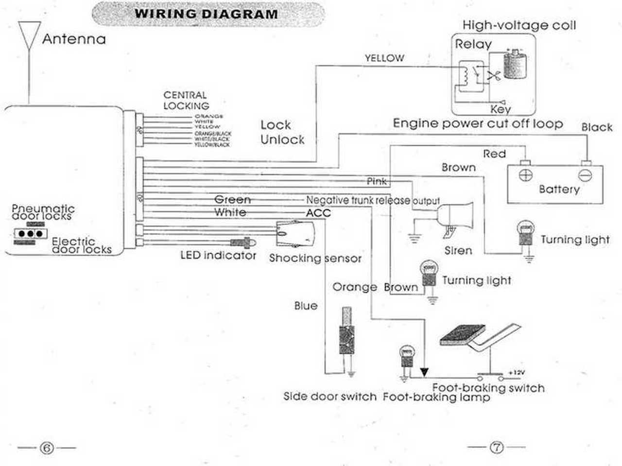 hight resolution of vision central locking wiring diagram wiring diagram blogs wiring a potentiometer for motor remote central locking wiring diagram