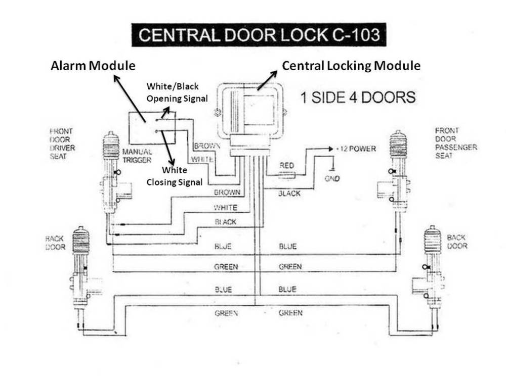 medium resolution of central door lock wiring diagram wiring diagram rows automatic door lock wiring diagram schematic