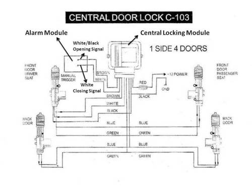 small resolution of central locking overall wiring diagram
