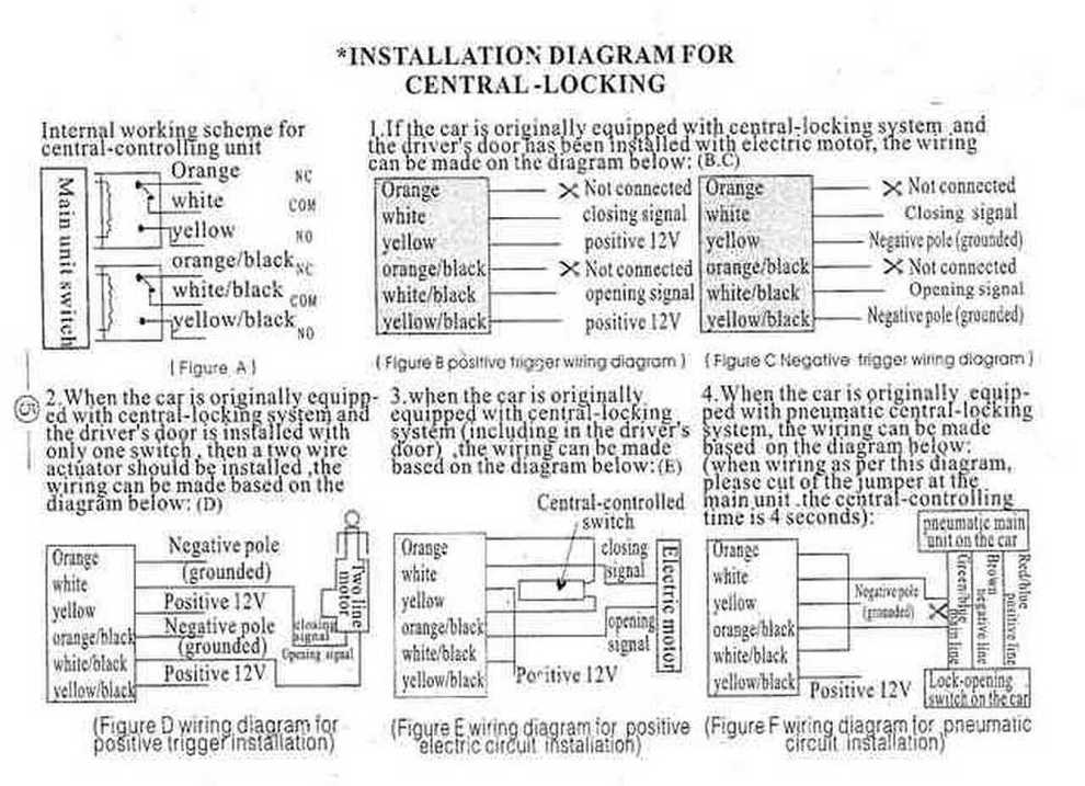 Galls wig wag wiring diagram images