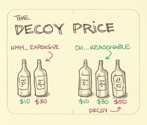 تأثير ديكوي - Decoy Effect