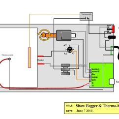 Elna Sewing Machine Parts Diagram Ps 2 Keyboard Wiring Show Fogger Pro