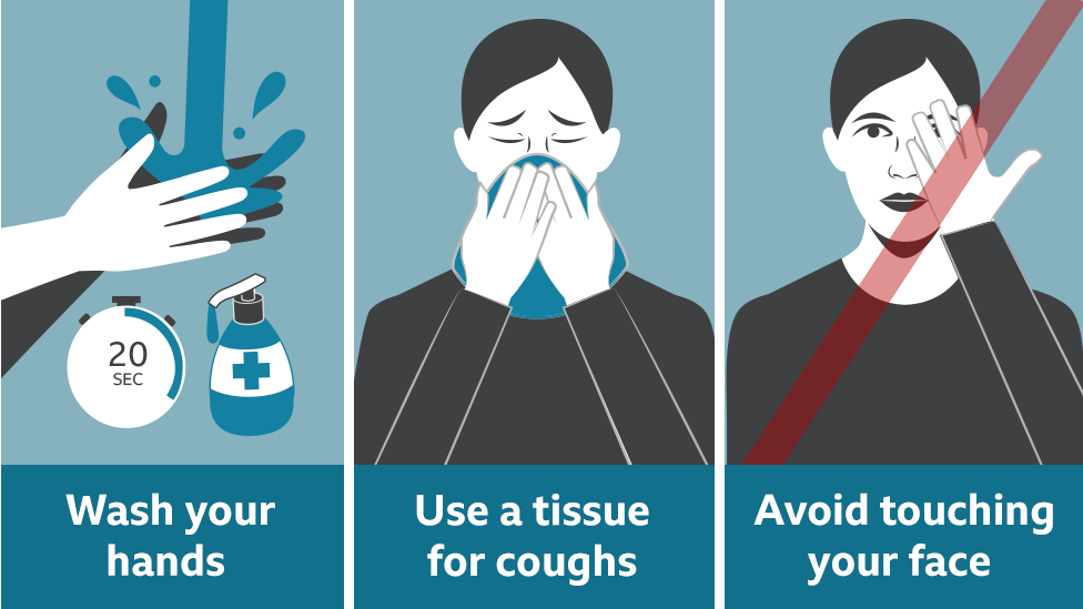 Protect Yourself From The Coronavirus
