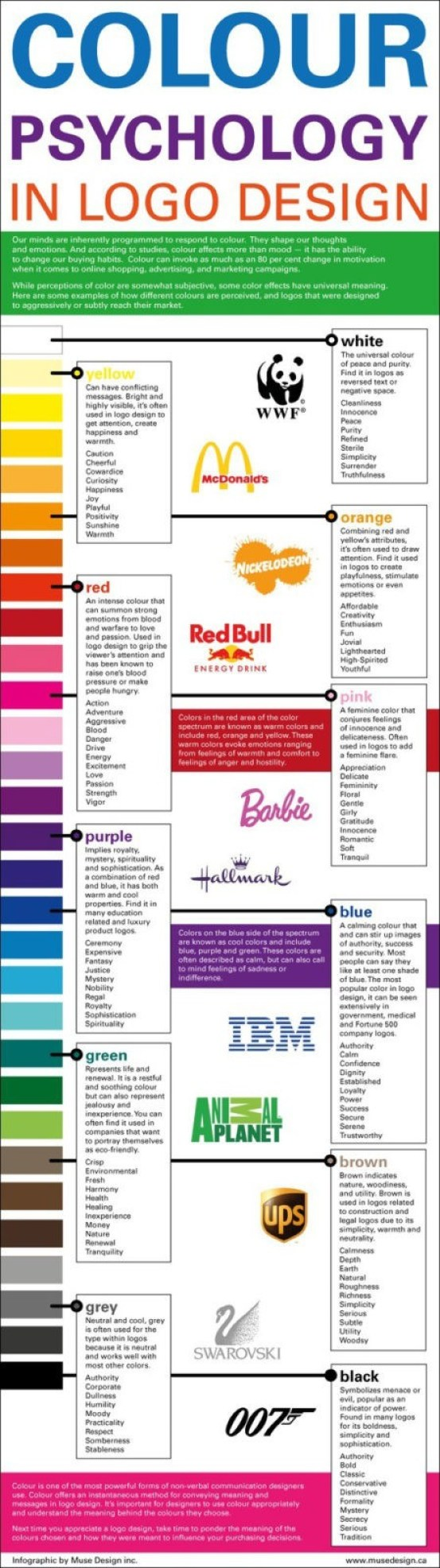 Colour Psychology in Logo Design - Infographic