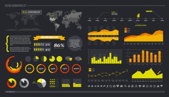 Chart and Graph Infographic set