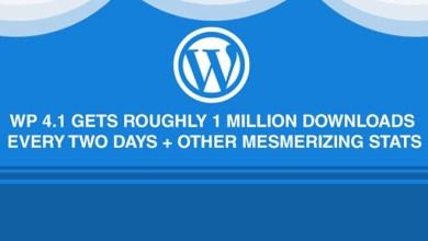 Photo of Mesmerizing WordPress Stats 2015 – Infographic