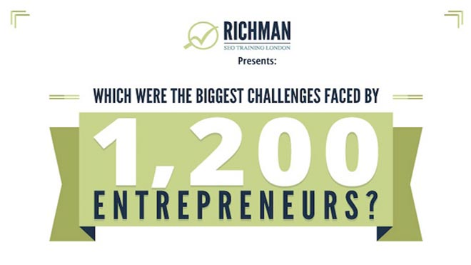 List of Biggest Challenges Faced by Young Entrepreneurs