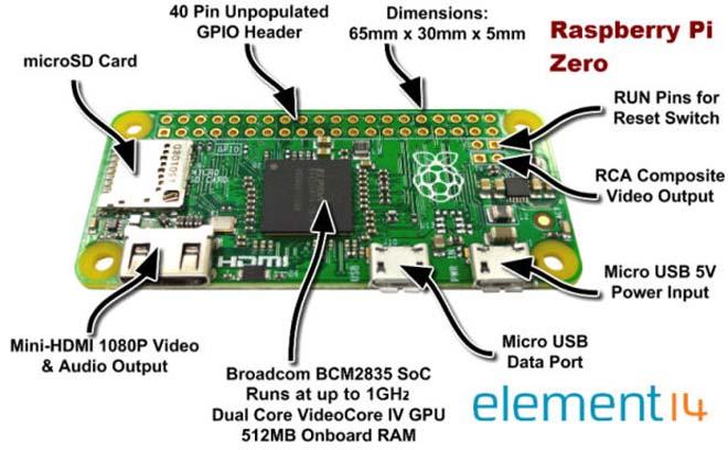 Raspberry Pi Zero - A Tinest $5 computer - 2