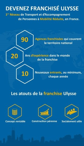 Ulysse franchise