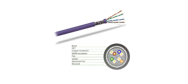High Quality Cat6 F/UTP Shielded Network Cable UMNW1102