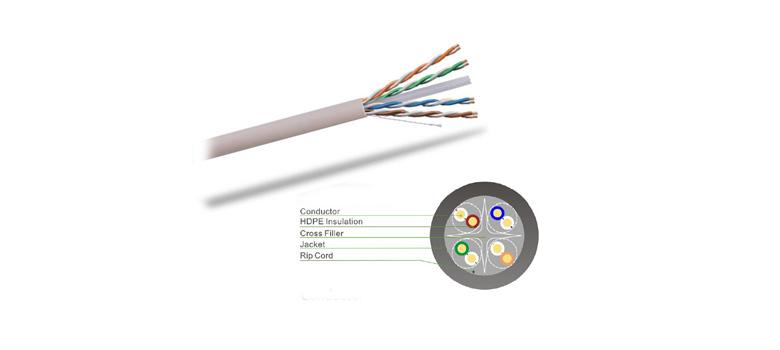 High Quality Cat6 U/UTP Unshielded Network Cable UMNW1101