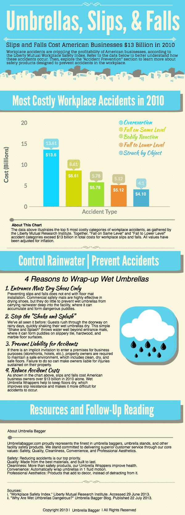 Free Infographic: Prevent Slippery Floors, Reduce Accidents