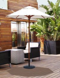 The 5 Best Patio Umbrella Styles | umbrellify.net
