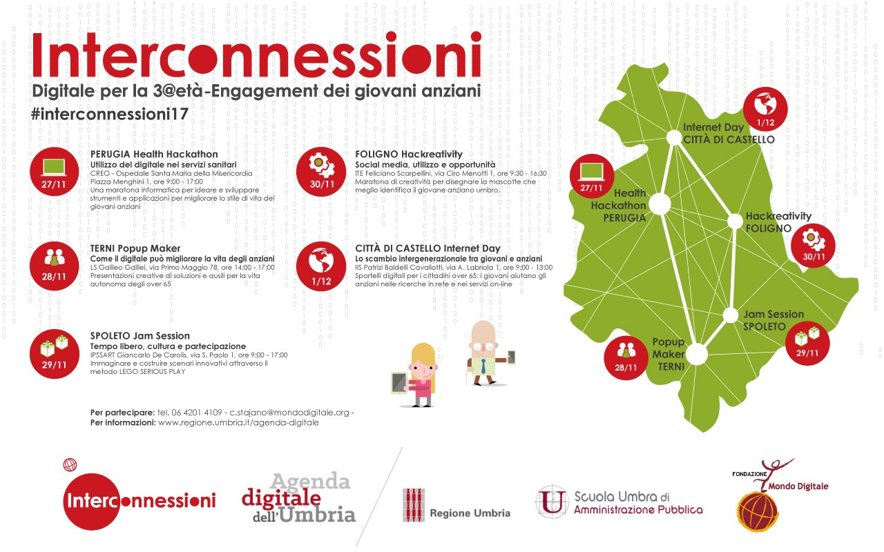 interconnessioni