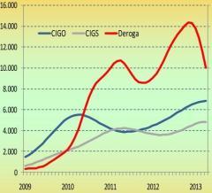 economia_grafico