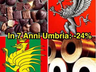 Imprese e professionisti in Umbria, in 7 anni perso il 24 per cento