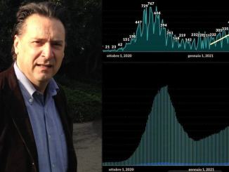 Covid ha raggiunto picco in Umbria, ora discesa, ma vaccinare e prudenza