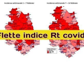 Pandemia covid, indice Rt in Umbria flette, incidenza casi, Terni meglio di Perugia
