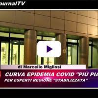 Telegiornale dell'Umbria edizione della sera Tg, 19 novembre 2020 giovedì