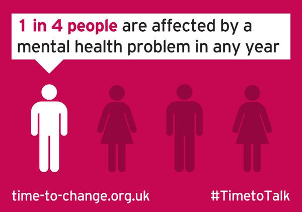 Image result for male mental health statistics