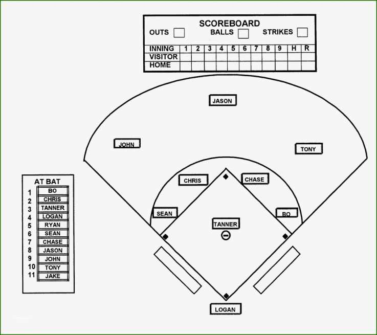 Accomplished Unique Baseball Position Template Excel