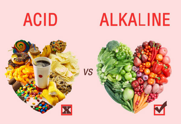 acid-vs-alkaline