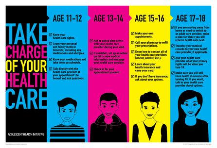 Parent Engagement Adolescent Health Initiative