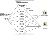 UML use case diagram example for a credit cards processing ...