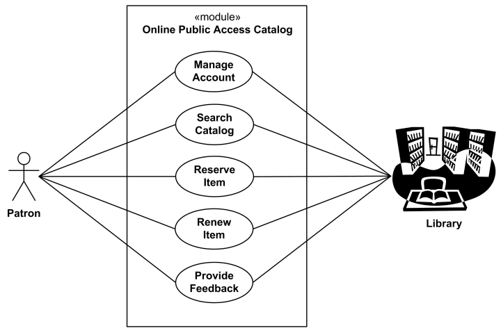 use case diagram library management system bmw e38 radio wiring an example of uml for online public e access catalog