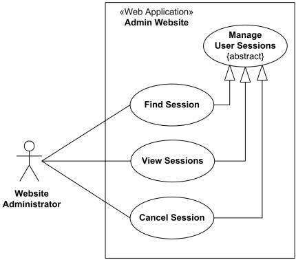 Website management or administration UML use case diagrams