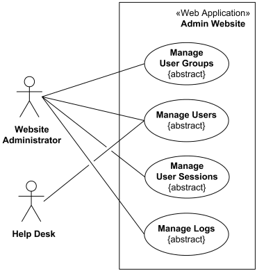 Uml Activity Diagram Ex Le Free Download Wiring, Uml, Free
