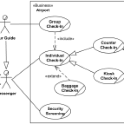 Credit Card Processing System Uml Diagram 2001 Mazda Tribute Wiring Examples Of Diagrams - Use Case, Class, Component, Package, Activity, Sequence Diagrams, Etc.