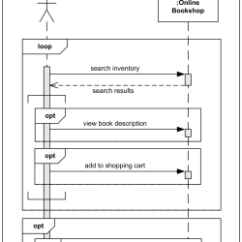 System Sequence Diagram For Online Shopping Nissan Trailer Wiring Uml Example
