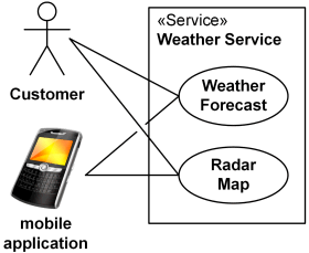 hight resolution of weather service subject stereotyped as service